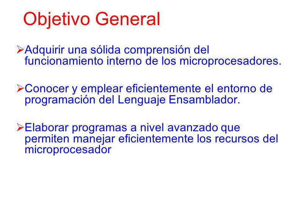 Objetivo Terminal Conocer los registros internos y la forma como operan en un microprocesador.
