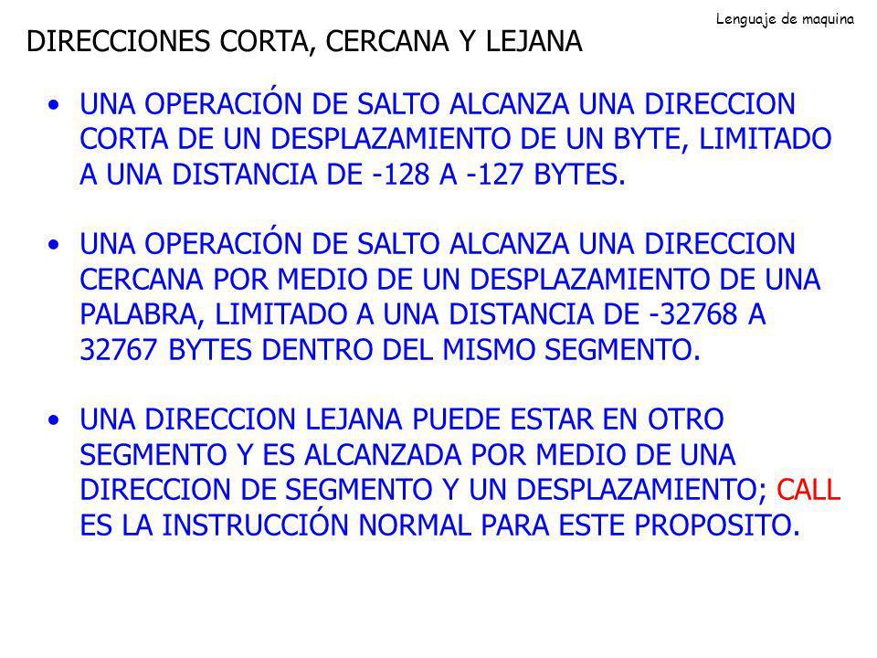 DIRECCIONES CORTA, CERCANA Y LEJANA CORTACERCANALEJANA INSTRUCCIONESMISMO SEGMENTO -128 A 127 MISMO SEGMENTO -32768 A 32767 OTRO SEGMENTO JMPSI JnnnSISI:80386 Y POSTERIORES NO LOOPSINO CALLN/ASI Lenguaje de maquina