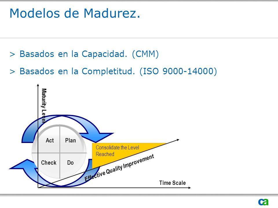 Modelos de Madurez. >Basados en la Capacidad. (CMM) >Basados en la Completitud.