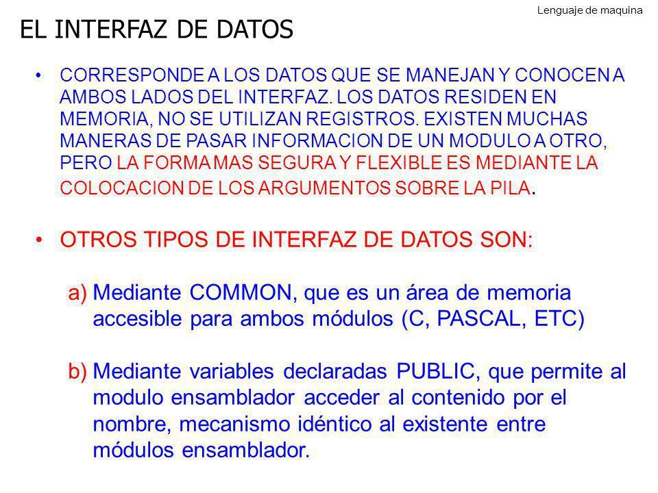 EL INTERFAZ DE DATOS CORRESPONDE A LOS DATOS QUE SE MANEJAN Y CONOCEN A AMBOS LADOS DEL INTERFAZ. LOS DATOS RESIDEN EN MEMORIA, NO SE UTILIZAN REGISTR