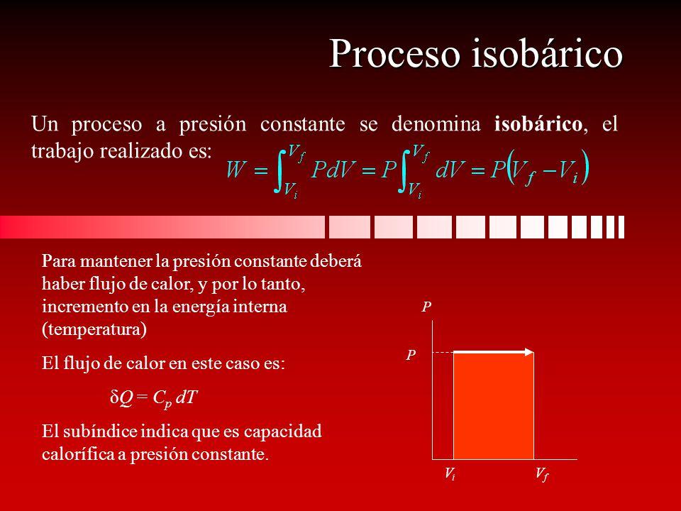 Proceso isobárico Un proceso a presión constante se denomina isobárico, el trabajo realizado es: P ViVi VfVf P Para mantener la presión constante debe
