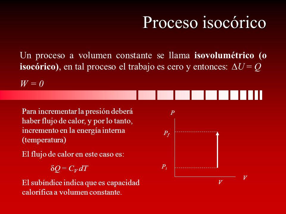 Proceso isocórico Un proceso a volumen constante se llama isovolumétrico (o isocórico), en tal proceso el trabajo es cero y entonces: U = Q W = 0 PfPf