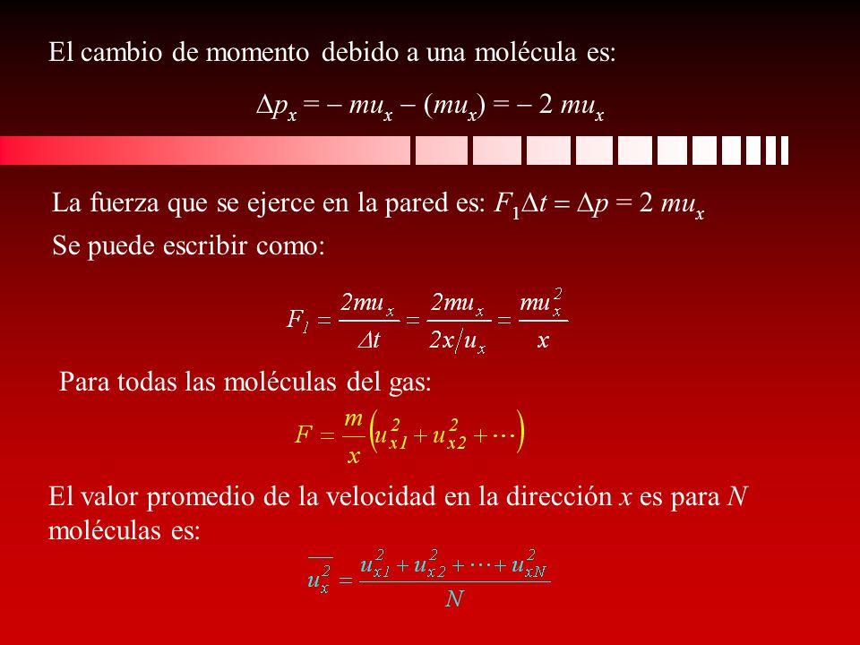 El cambio de momento debido a una molécula es: p x = mu x (mu x ) = 2 mu x La fuerza que se ejerce en la pared es: F 1 t p = 2 mu x Se puede escribir
