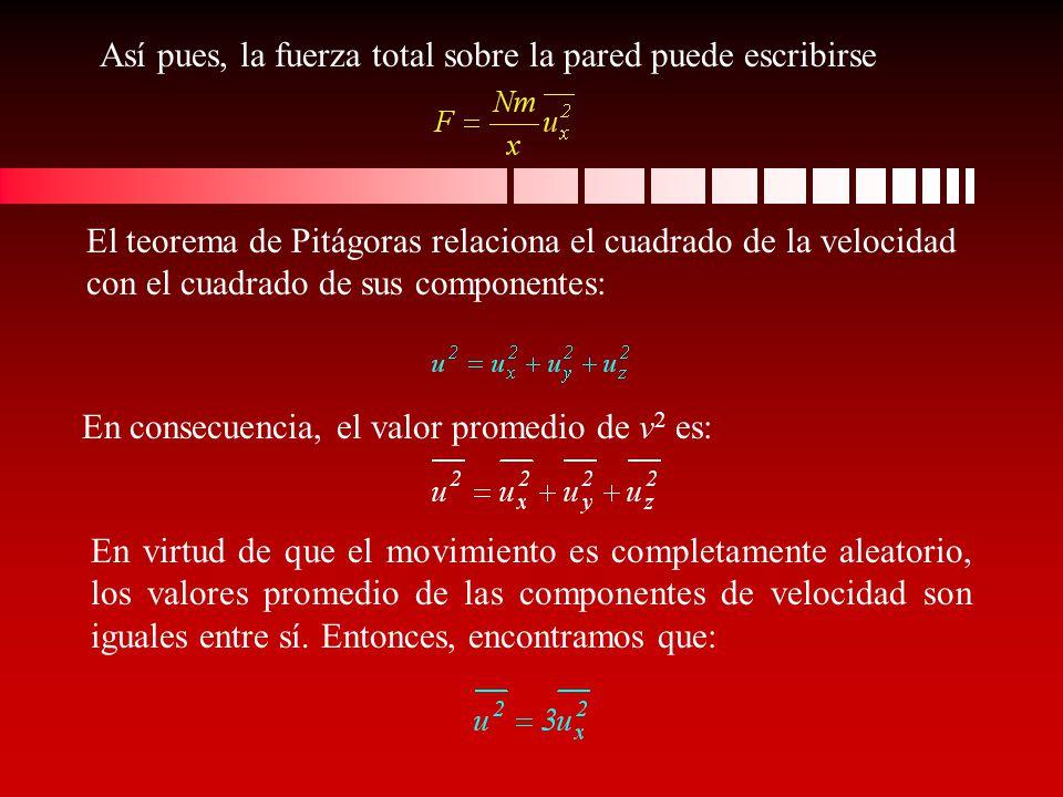 Así pues, la fuerza total sobre la pared puede escribirse El teorema de Pitágoras relaciona el cuadrado de la velocidad con el cuadrado de sus compone