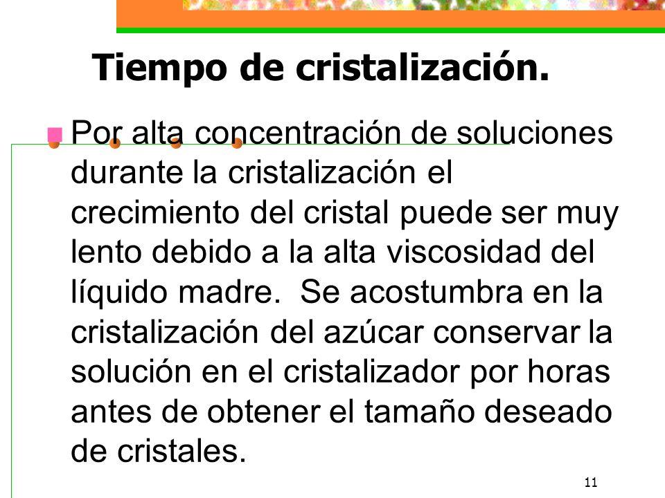 11 Tiempo de cristalización.