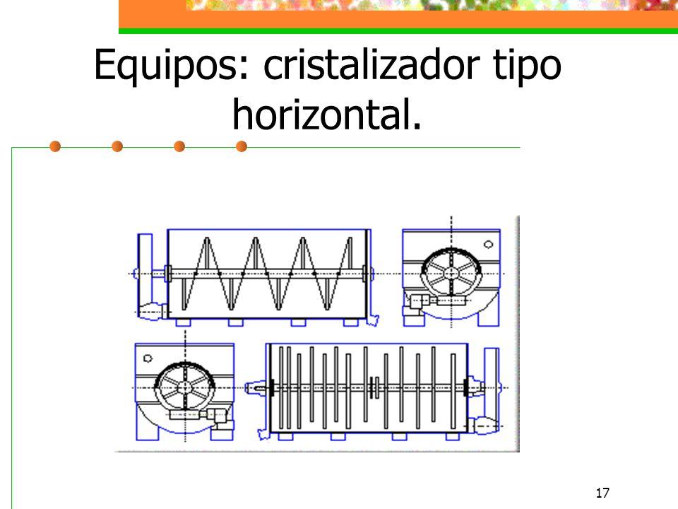 17 Equipos: cristalizador tipo horizontal.