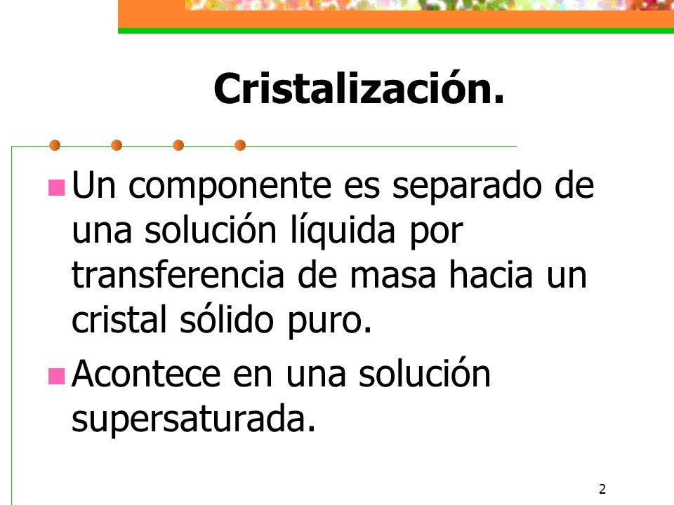 3 Cristalización.