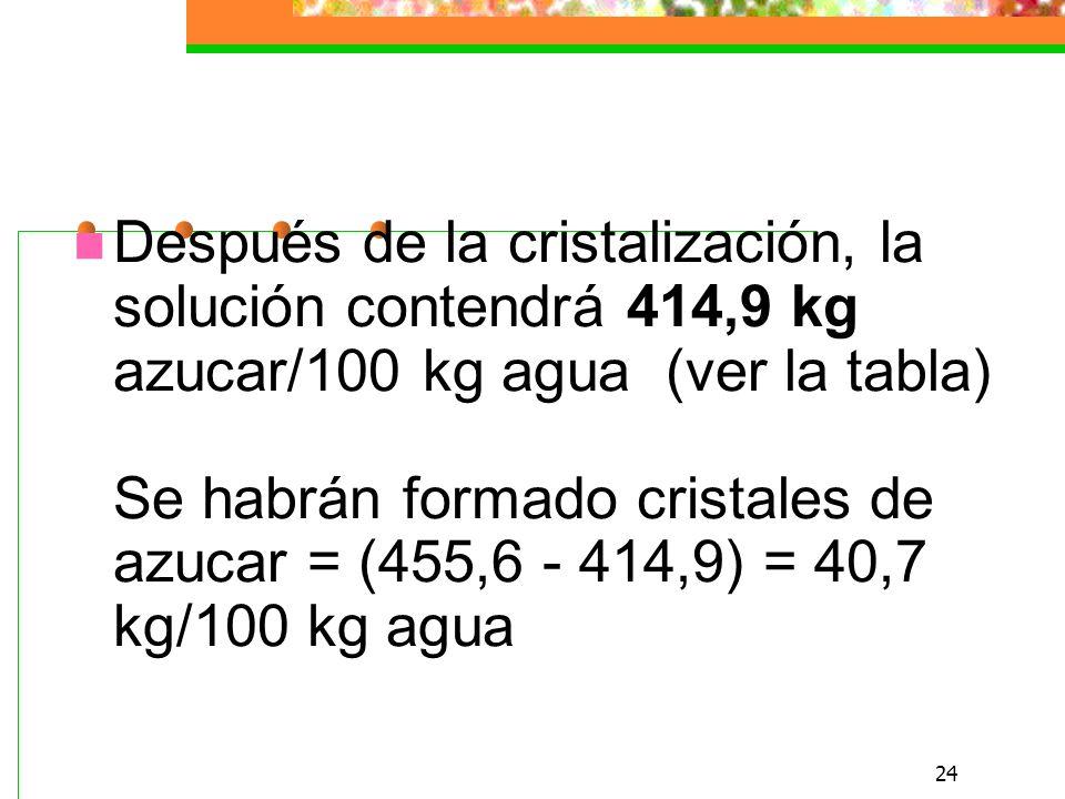 24 Después de la cristalización, la solución contendrá 414,9 kg azucar/100 kg agua (ver la tabla) Se habrán formado cristales de azucar = (455,6 - 414,9) = 40,7 kg/100 kg agua