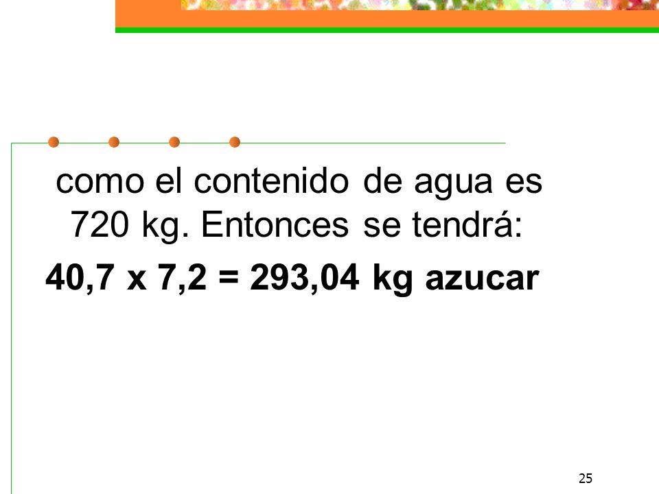 25 como el contenido de agua es 720 kg. Entonces se tendrá: 40,7 x 7,2 = 293,04 kg azucar