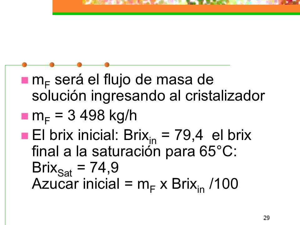 29 m F será el flujo de masa de solución ingresando al cristalizador m F = 3 498 kg/h El brix inicial: Brix in = 79,4 el brix final a la saturación para 65°C: Brix Sat = 74,9 Azucar inicial = m F x Brix in /100