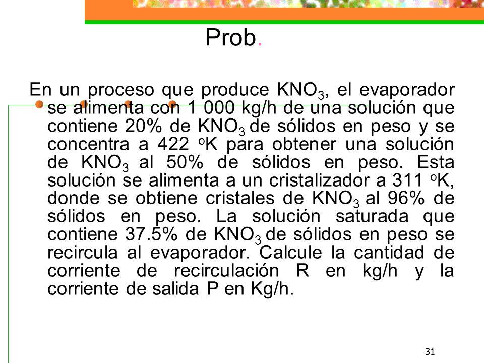 31 Prob.