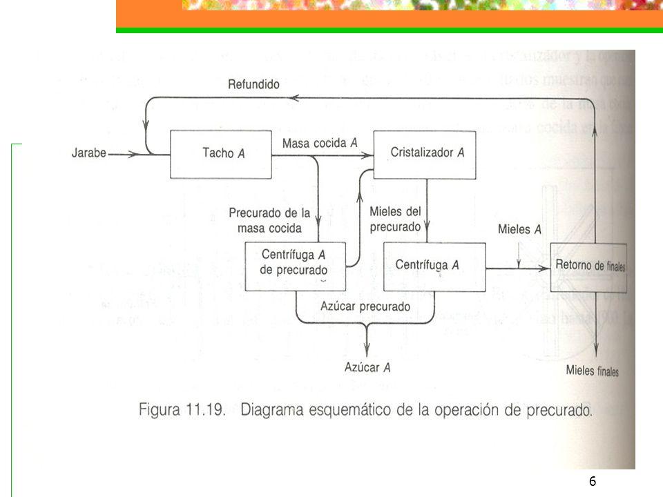 7 TACHOS DE EVAPORACIÓN
