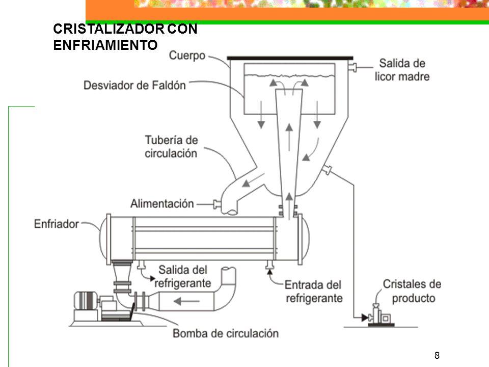 9 Cristalizador tipo horizontal.