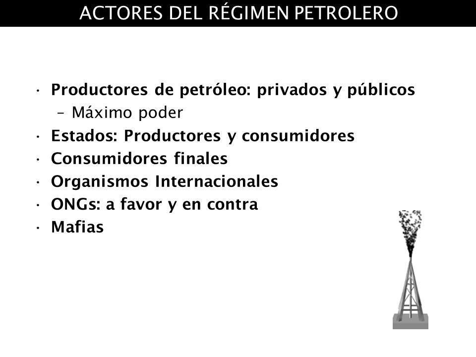 Productores de petróleo: privados y públicos –Máximo poder Estados: Productores y consumidores Consumidores finales Organismos Internacionales ONGs: a