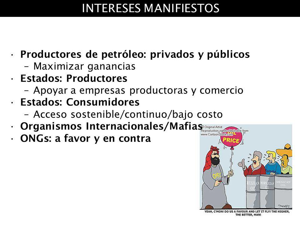 Productores de petróleo: privados y públicos –Maximizar ganancias Estados: Productores –Apoyar a empresas productoras y comercio Estados: Consumidores