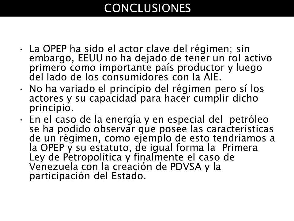 La OPEP ha sido el actor clave del régimen; sin embargo, EEUU no ha dejado de tener un rol activo primero como importante país productor y luego del l