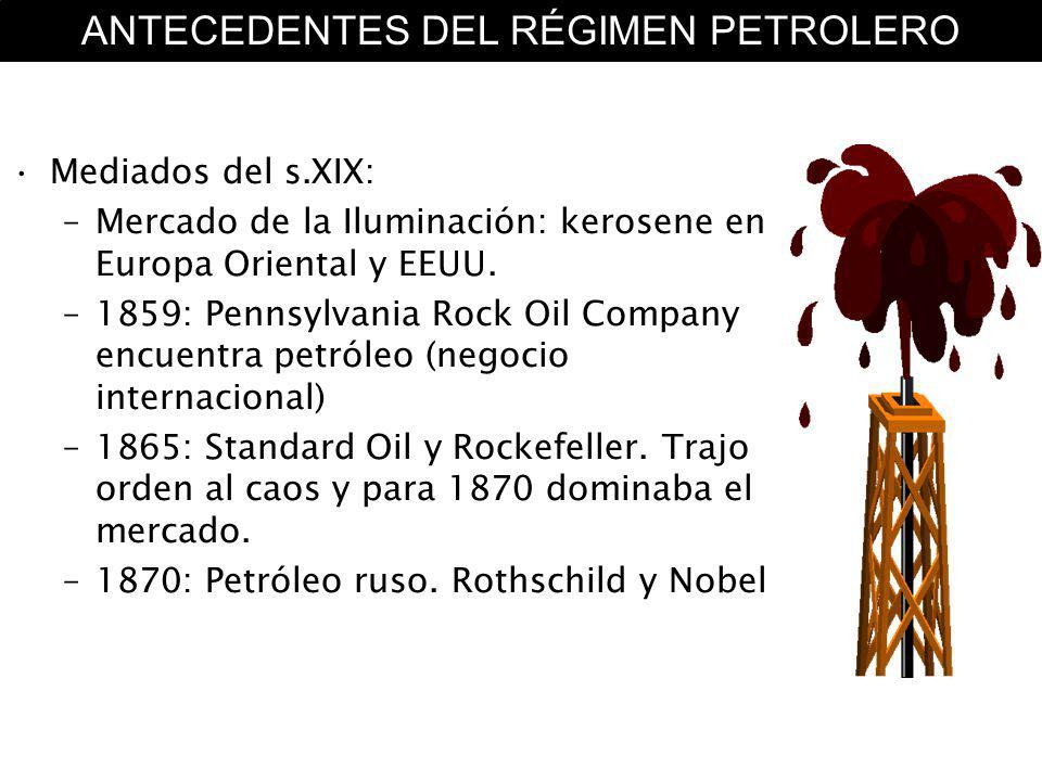Mediados del s.XIX: –Mercado de la Iluminación: kerosene en Europa Oriental y EEUU. –1859: Pennsylvania Rock Oil Company encuentra petróleo (negocio i