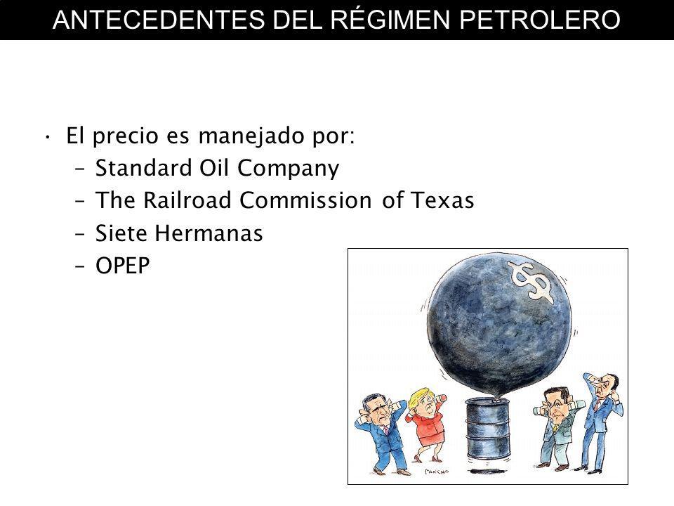 –Relación producción-precio: Railroad Commission of Texas y OPEP.