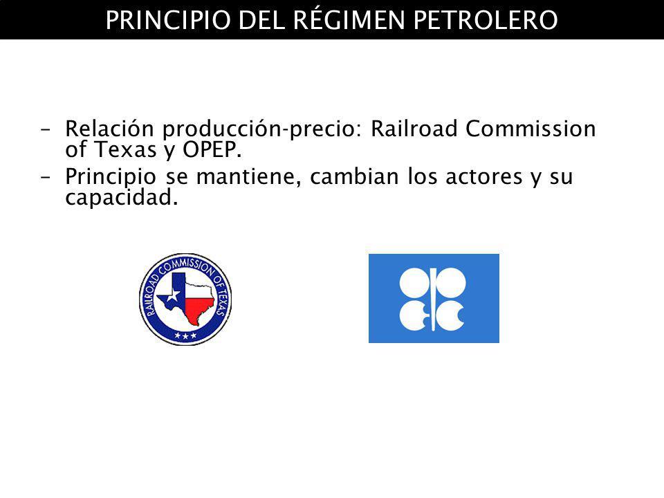–Relación producción-precio: Railroad Commission of Texas y OPEP. –Principio se mantiene, cambian los actores y su capacidad. PRINCIPIO DEL RÉGIMEN PE