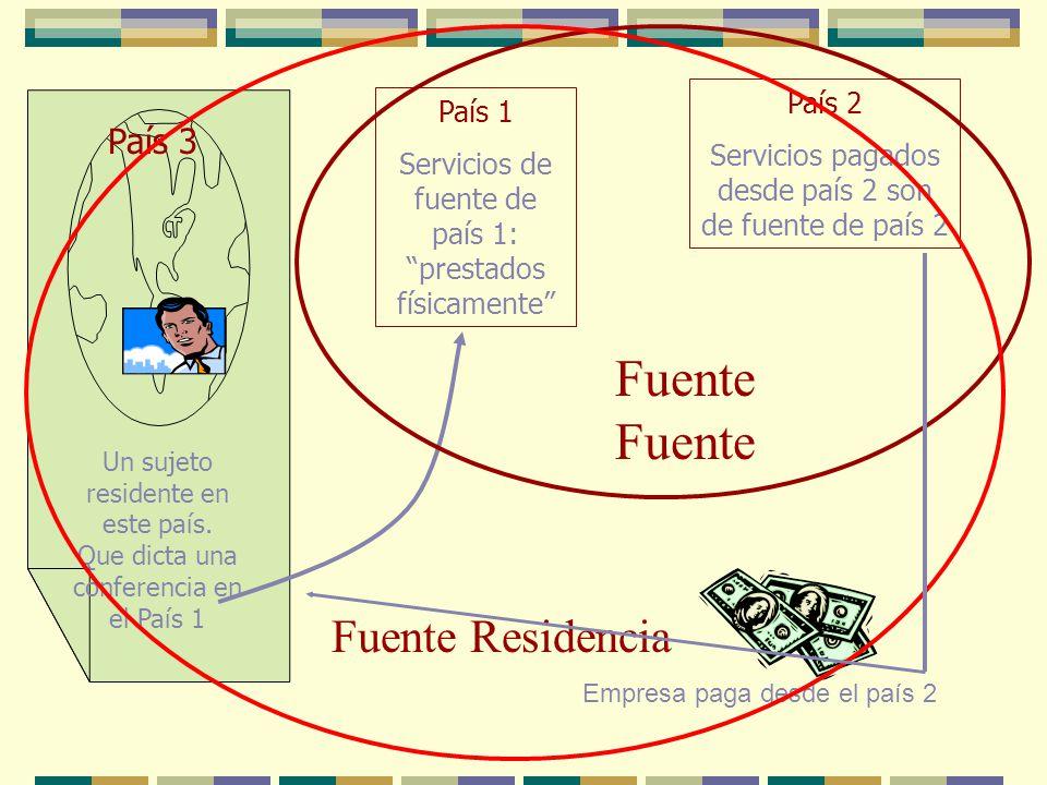 País 1 Servicios de fuente de país 1: prestados físicamente País 2 Servicios pagados desde país 2 son de fuente de país 2 Un sujeto residente en este