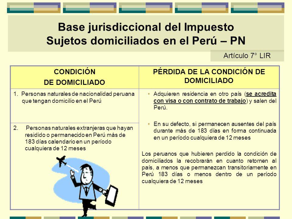 CONDICIÓN DE DOMICILIADO PÉRDIDA DE LA CONDICIÓN DE DOMICILIADO 1. Personas naturales de nacionalidad peruana que tengan domicilio en el Perú Adquiere