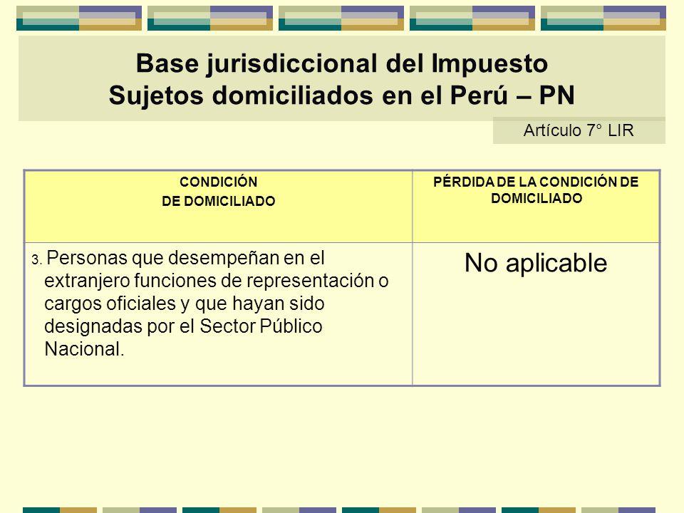 CONDICIÓN DE DOMICILIADO PÉRDIDA DE LA CONDICIÓN DE DOMICILIADO 3. Personas que desempeñan en el extranjero funciones de representación o cargos ofici