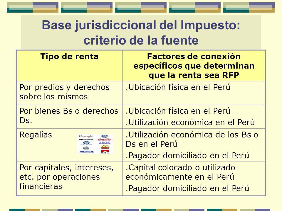 Tipo de rentaFactores de conexión específicos que determinan que la renta sea RFP Por predios y derechos sobre los mismos.Ubicación física en el Perú