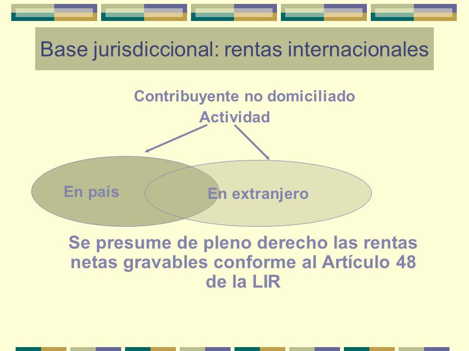 Base jurisdiccional: rentas internacionales Contribuyente no domiciliado Actividad Se presume de pleno derecho las rentas netas gravables conforme al