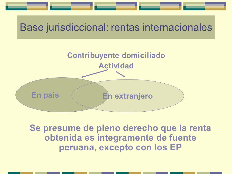 Base jurisdiccional: rentas internacionales Contribuyente domiciliado Actividad Se presume de pleno derecho que la renta obtenida es íntegramente de f