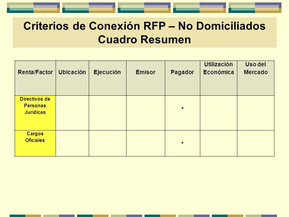 Renta/FactorUbicaciónEjecuciónEmisorPagador Utilización Económica Uso del Mercado Directivos de Personas Jurídicas * Cargos Oficiales * Criterios de C