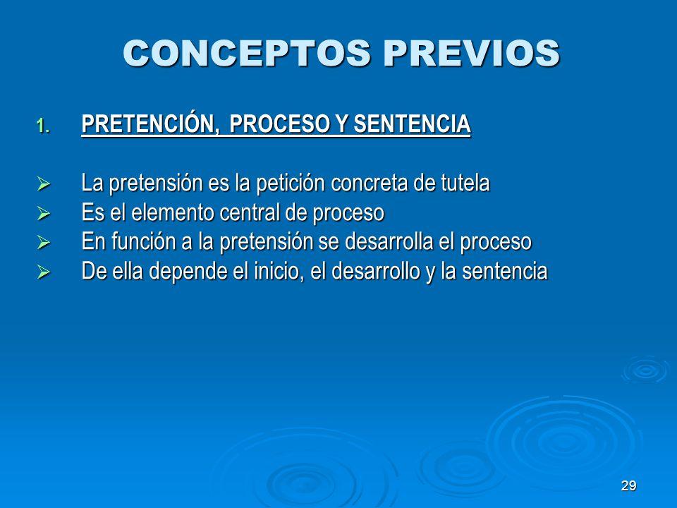 29 CONCEPTOS PREVIOS 1. PRETENCIÓN, PROCESO Y SENTENCIA La pretensión es la petición concreta de tutela La pretensión es la petición concreta de tutel