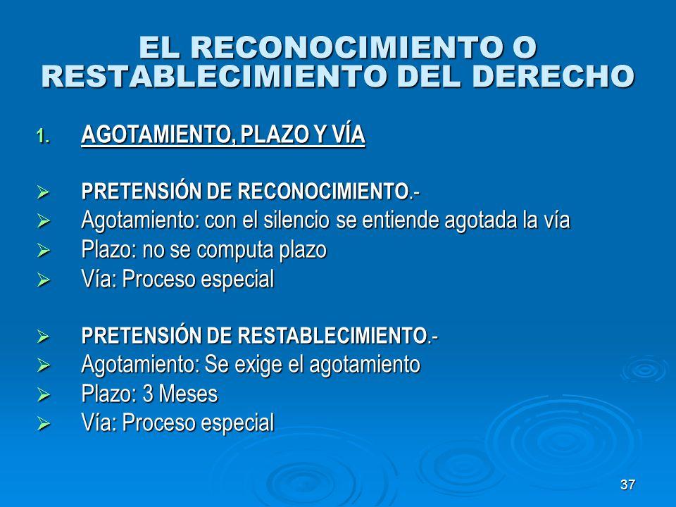 37 EL RECONOCIMIENTO O RESTABLECIMIENTO DEL DERECHO 1. AGOTAMIENTO, PLAZO Y VÍA PRETENSIÓN DE RECONOCIMIENTO.- PRETENSIÓN DE RECONOCIMIENTO.- Agotamie