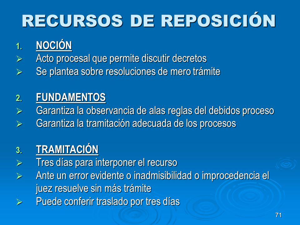 71 RECURSOS DE REPOSICIÓN 1. NOCIÓN Acto procesal que permite discutir decretos Acto procesal que permite discutir decretos Se plantea sobre resolucio