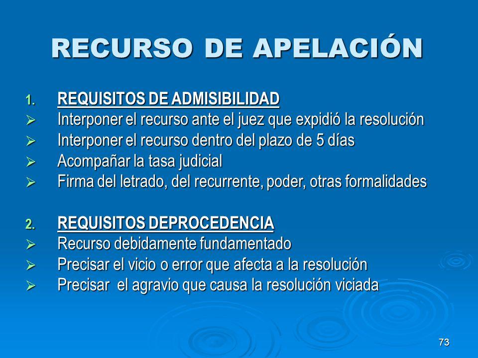 73 RECURSO DE APELACIÓN 1. REQUISITOS DE ADMISIBILIDAD Interponer el recurso ante el juez que expidió la resolución Interponer el recurso ante el juez