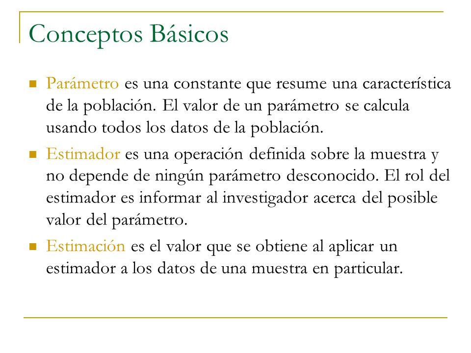 Conceptos Básicos Parámetro es una constante que resume una característica de la población. El valor de un parámetro se calcula usando todos los datos