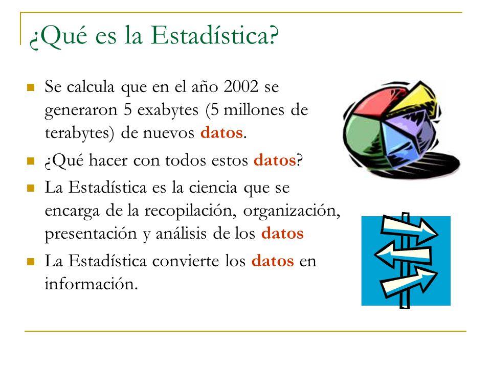 ¿Qué es la Estadística? Se calcula que en el año 2002 se generaron 5 exabytes (5 millones de terabytes) de nuevos datos. ¿Qué hacer con todos estos da