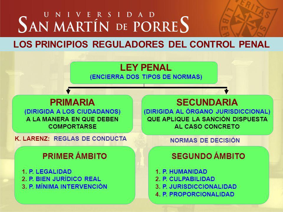 LOS PRINCIPIOS REGULADORES DEL CONTROL PENAL LEY PENAL (ENCIERRA DOS TIPOS DE NORMAS) PRIMARIA (DIRIGIDA A LOS CIUDADANOS) A LA MANERA EN QUE DEBEN CO