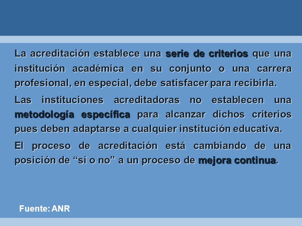 Fuente: ANR La acreditación establece una serie de criterios que una institución académica en su conjunto o una carrera profesional, en especial, debe satisfacer para recibirla.