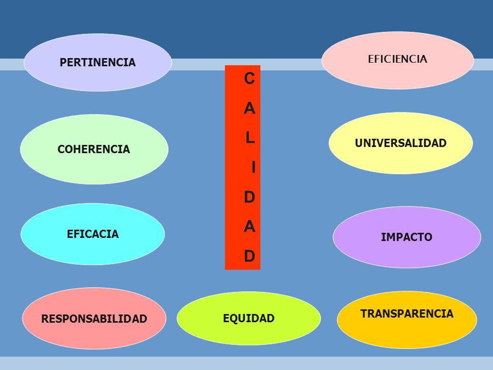 C A L I D A D PERTINENCIA COHERENCIA EFICIENCIA UNIVERSALIDAD EFICACIA RESPONSABILIDAD IMPACTO TRANSPARENCIA EQUIDAD