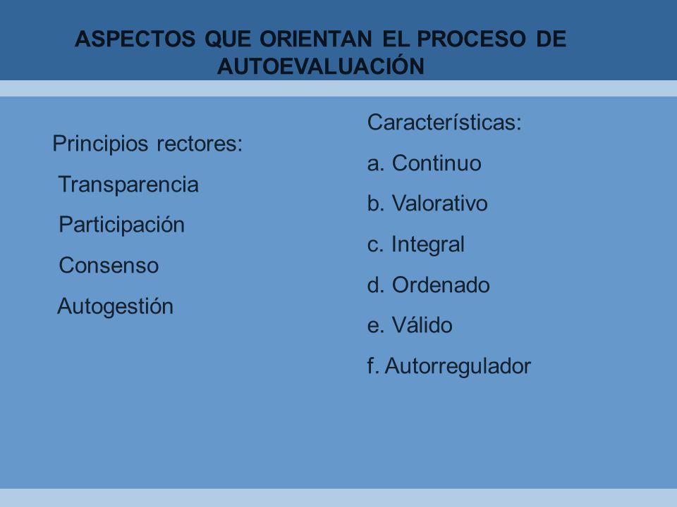 ASPECTOS QUE ORIENTAN EL PROCESO DE AUTOEVALUACIÓN Principios rectores: Transparencia Participación Consenso Autogestión Características: a.