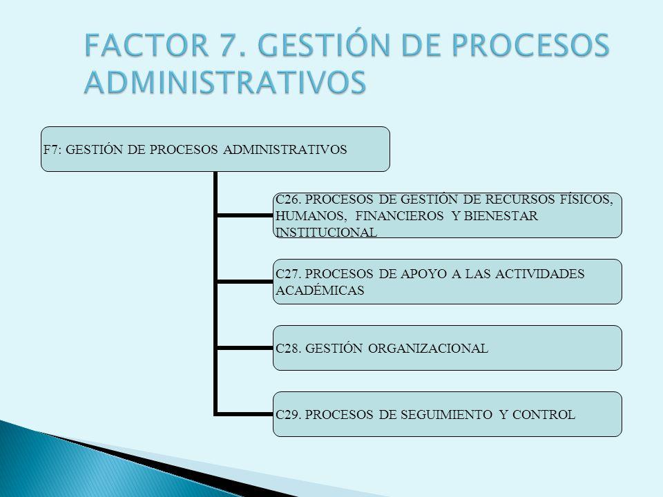 F7: GESTIÓN DE PROCESOS ADMINISTRATIVOS C26.