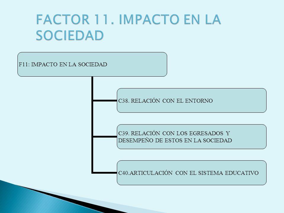 F11: IMPACTO EN LA SOCIEDAD C38. RELACIÓN CON EL ENTORNO C39. RELACIÓN CON LOS EGRESADOS Y DESEMPEÑO DE ESTOS EN LA SOCIEDAD C40.ARTICULACIÓN CON EL S