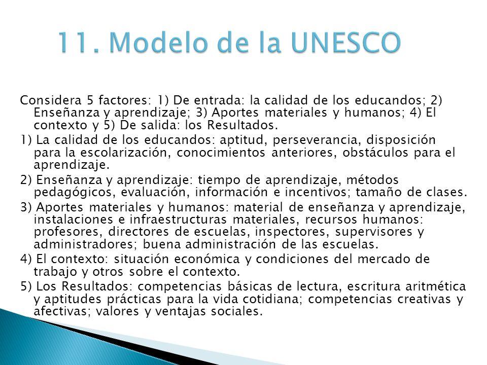 Considera 5 factores: 1) De entrada: la calidad de los educandos; 2) Enseñanza y aprendizaje; 3) Aportes materiales y humanos; 4) El contexto y 5) De