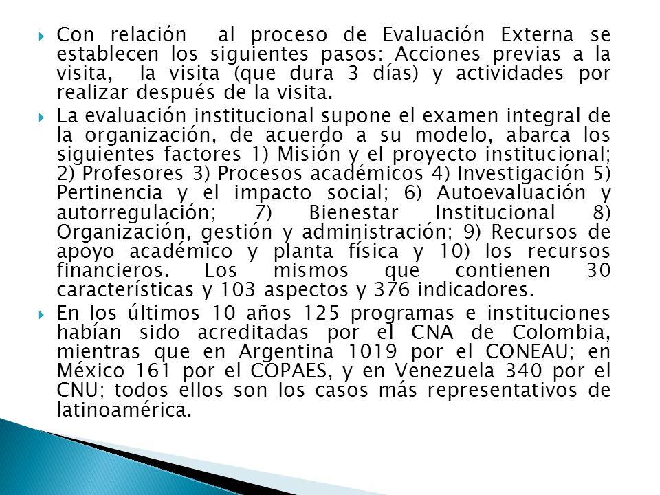Con relación al proceso de Evaluación Externa se establecen los siguientes pasos: Acciones previas a la visita, la visita (que dura 3 días) y actividades por realizar después de la visita.