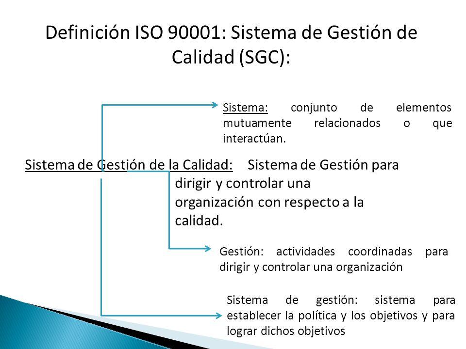 Definición ISO 90001: Sistema de Gestión de Calidad (SGC): Sistema: conjunto de elementos mutuamente relacionados o que interactúan. Gestión: activida