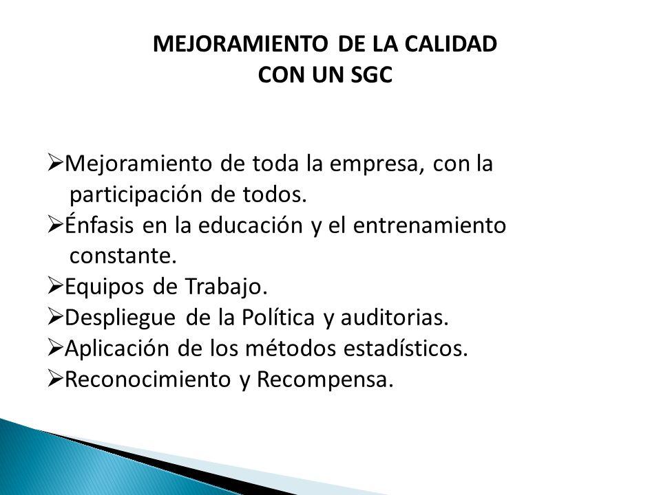 MEJORAMIENTO DE LA CALIDAD CON UN SGC Mejoramiento de toda la empresa, con la participación de todos. Énfasis en la educación y el entrenamiento const