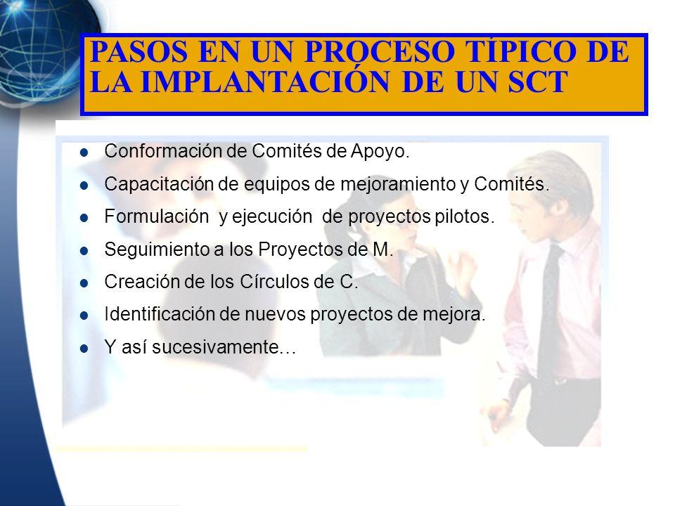 Conformación de Comités de Apoyo. Capacitación de equipos de mejoramiento y Comités. Formulación y ejecución de proyectos pilotos. Seguimiento a los P