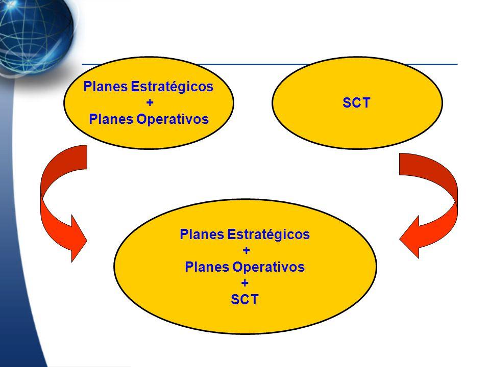 Planes Estratégicos + Planes Operativos SCT Planes Estratégicos + Planes Operativos + SCT