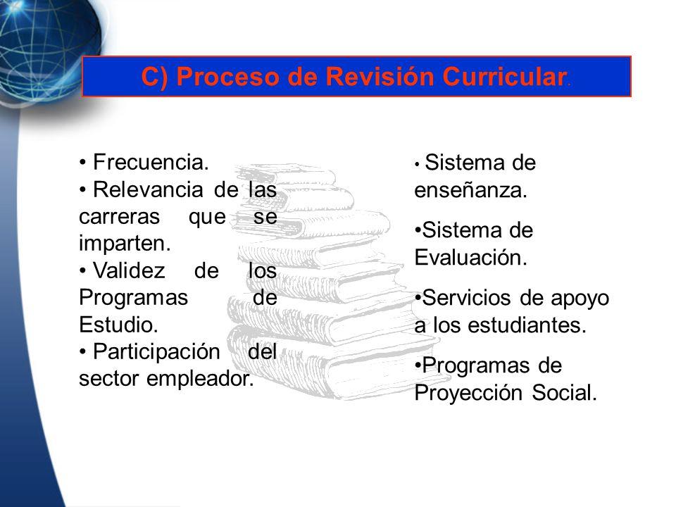 C) Proceso de Revisión Curricular. Frecuencia. Relevancia de las carreras que se imparten. Validez de los Programas de Estudio. Participación del sect