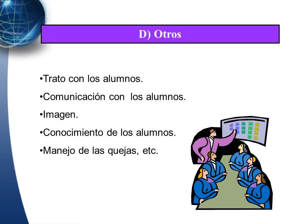 Trato con los alumnos. Comunicación con los alumnos. Imagen. Conocimiento de los alumnos. Manejo de las quejas, etc. D) Otros